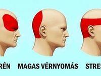 magas vérnyomás és migrén