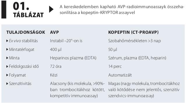 Diabetes insipidus tünetei és kezelése - HáziPatika