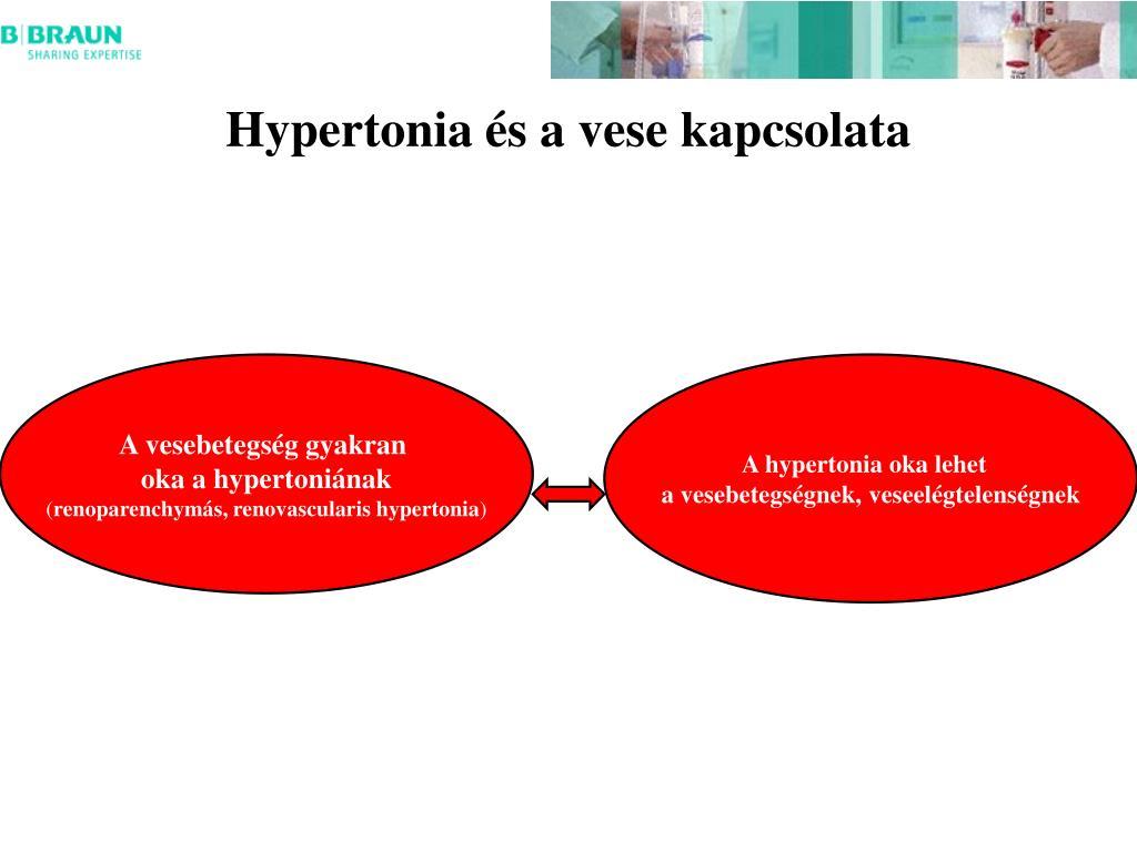 a hipertónia kialakulásának fő oka
