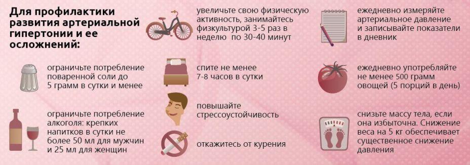 nyomásnapló hipertónia)