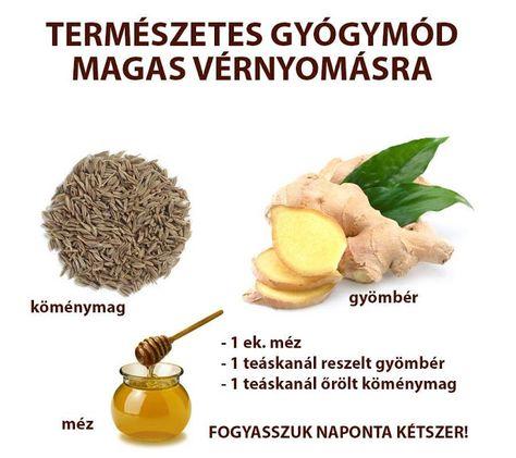 a méz hatása a magas vérnyomásra