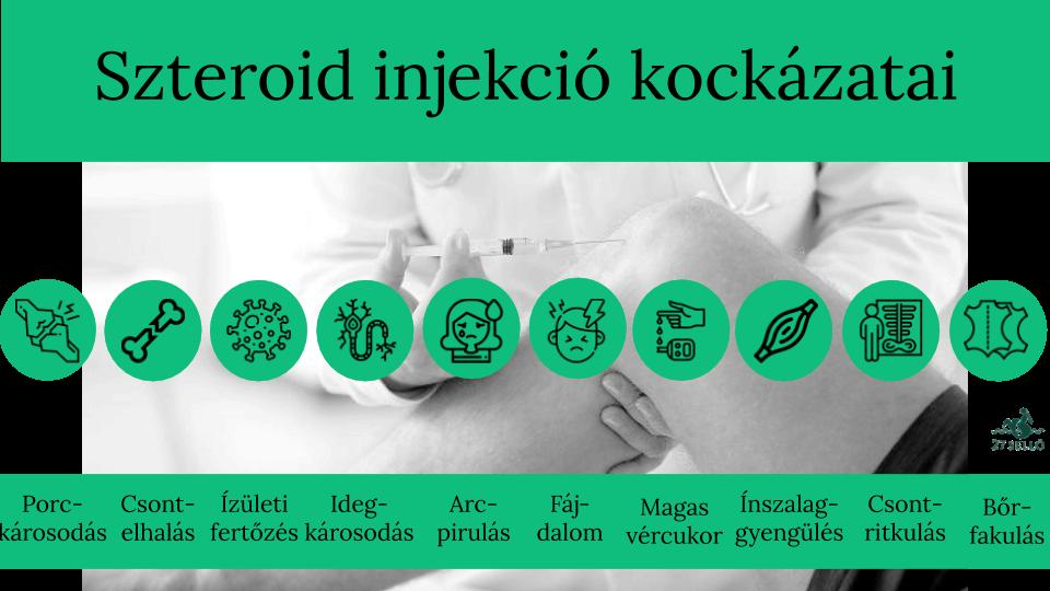 injekciók a magas vérnyomás kezelésére)