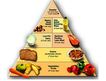 diéta recept hipertónia kivonat magas vérnyomás ellen