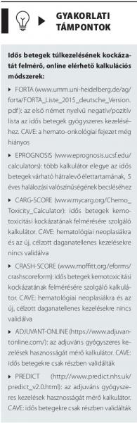 magas vérnyomás az onkológiában magas vérnyomás betegségben