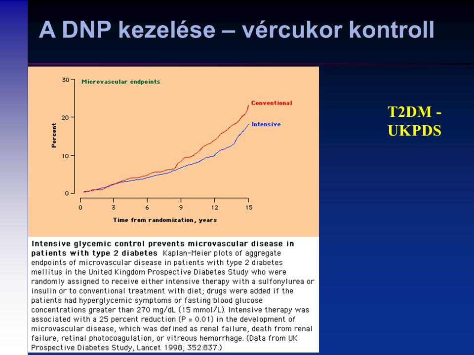 a diabetes mellitus hipertónia szövődményei hatékony új generációs gyógyszerek magas vérnyomás ellen