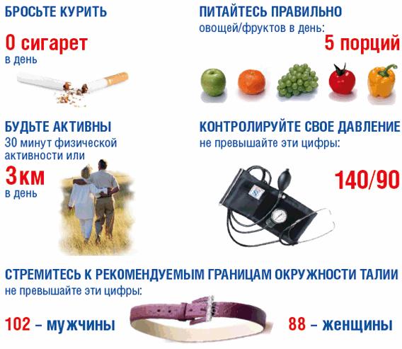 vaszkuláris hipertónia jelei)
