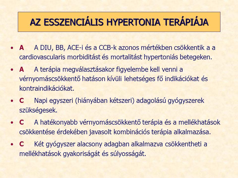 hipo- és hipertónia okai)