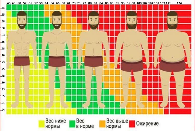 magas vérnyomás 2 fokozat 1 fok)