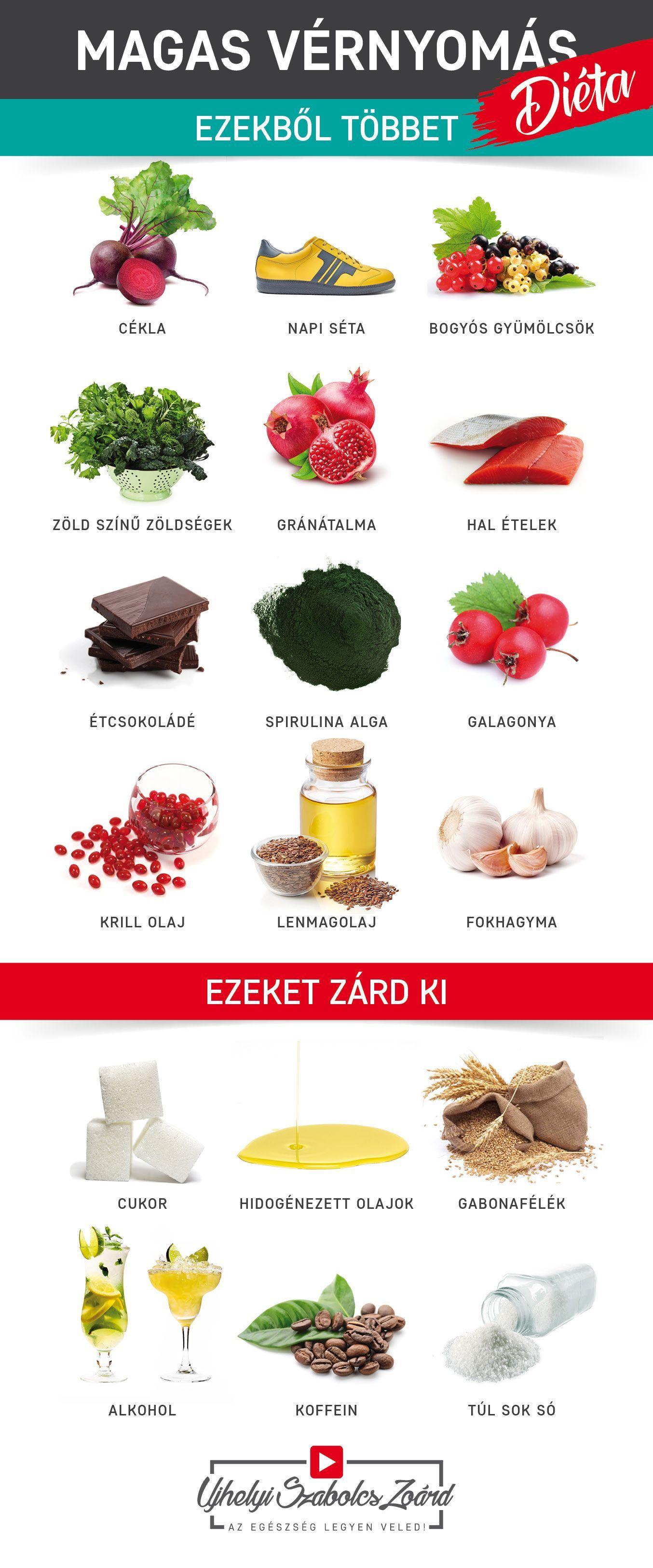 magas vérnyomás egészséges étel és nem egészséges