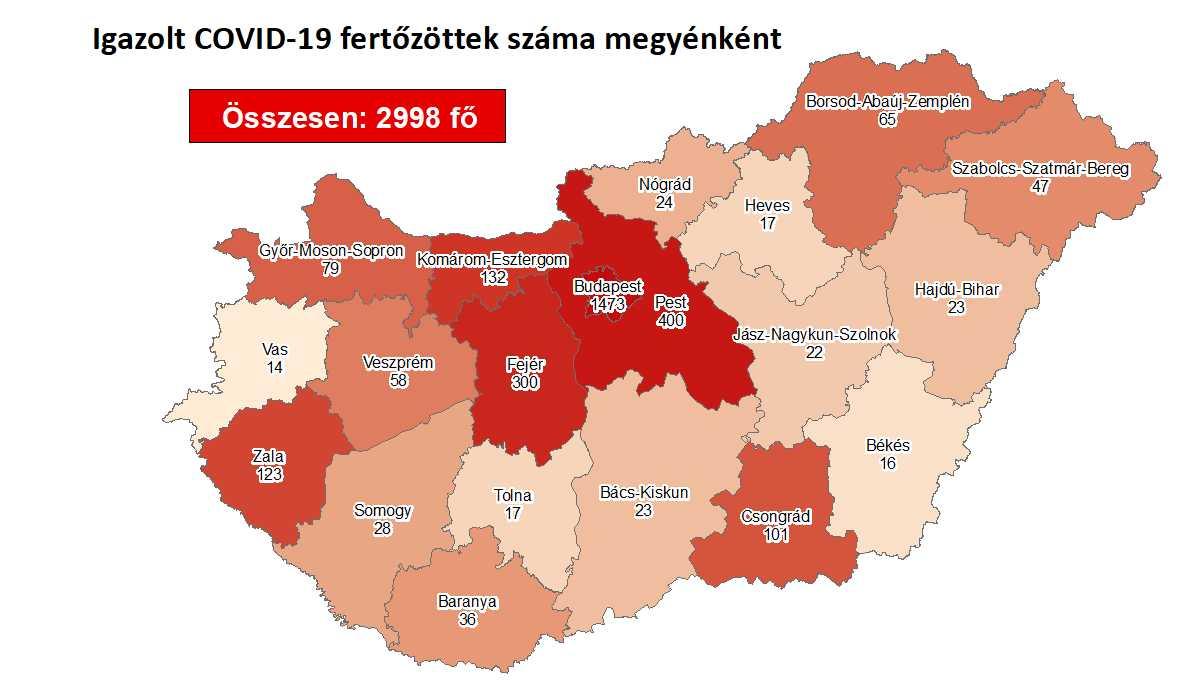 2020.11.11. reggeli koronavírus adatok: 3945 új fertőzött, 101 beteg elhunyt