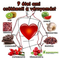 magas vérnyomás és egészséges életmód