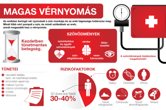 Milyen betegségeket jelez az alacsony vérnyomás?