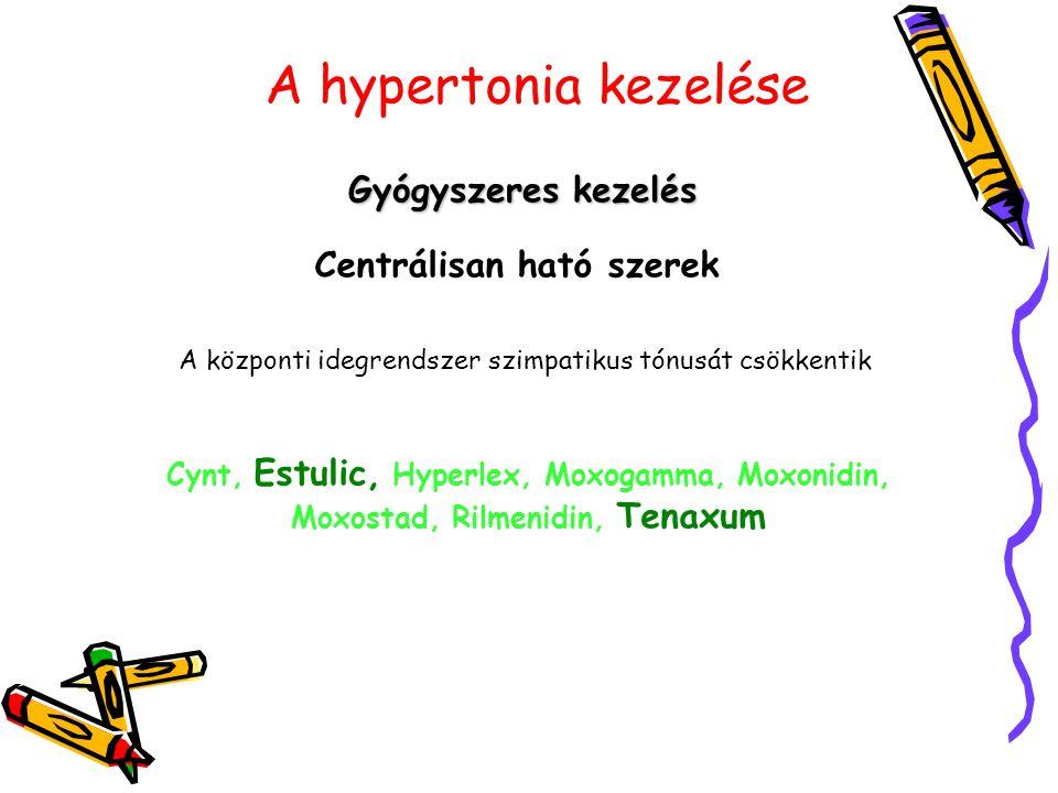 a magas vérnyomás csökkenti a magas vérnyomást melyik kezen viseljen mágneses karkötőt magas vérnyomás esetén